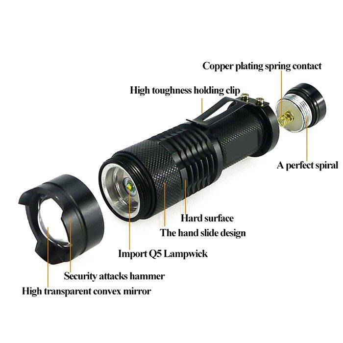 Outdoor Sport Hiking Camp Headlamp Cycling Flashlight