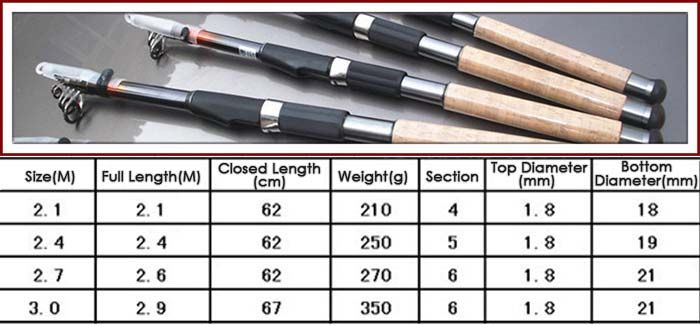 DIAODELAI 82.7 inch Telescoping Carbon Fishing Rod Fish Pole Tackle