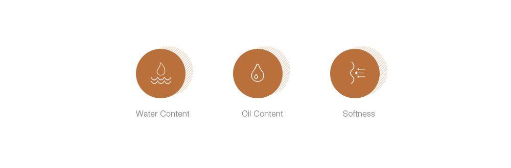 U-Trak Digital Skin Analyzer oil Content Tester for Ladies Women