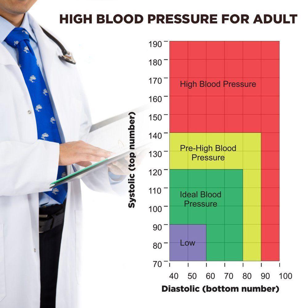 Automactic Wrist Watch Blood Pressure Walking Monitor Instrument Electronic Sphygmomanometer