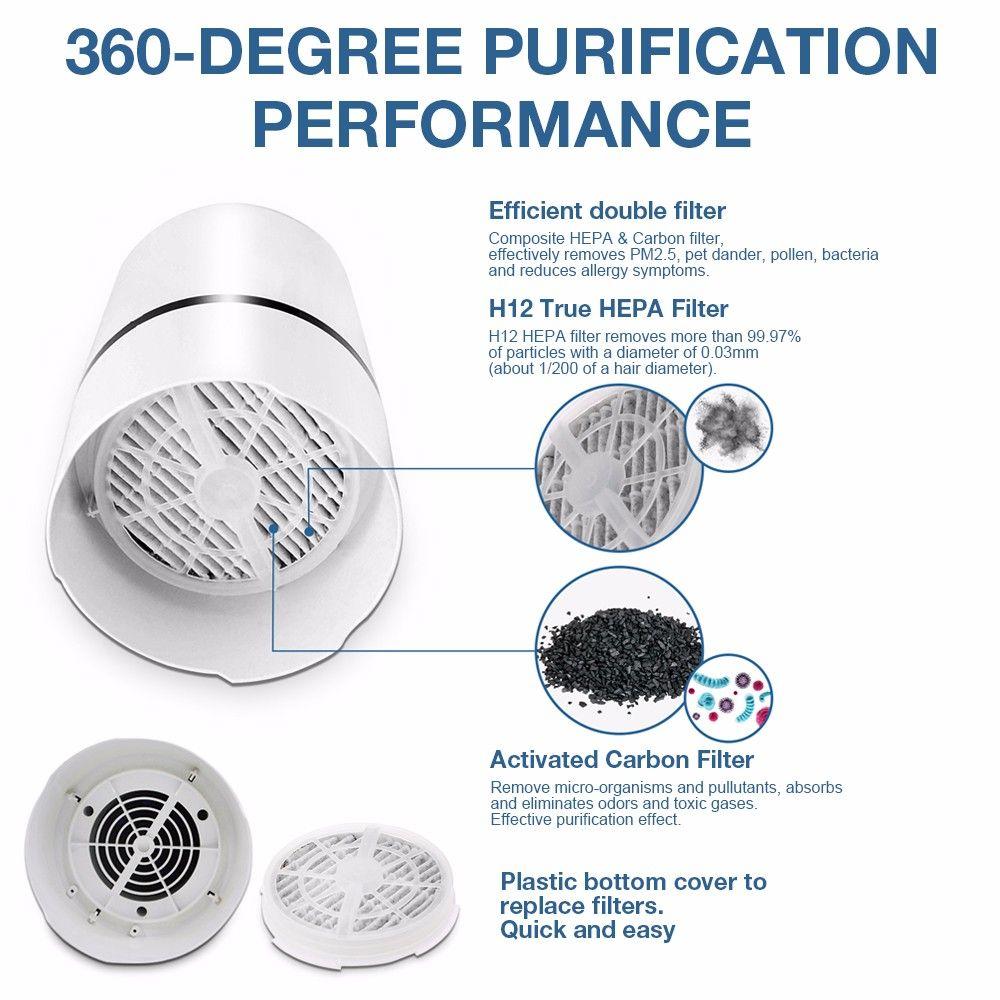 Houzetek Air Purifier